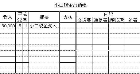 日商簿記3級:小口現金出納帳について 練習問題