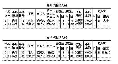 日商簿記3級:受取手形記入帳・支払手形記入帳について 練習問題
